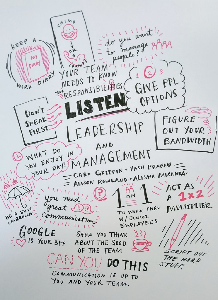 Leadership sketch notes